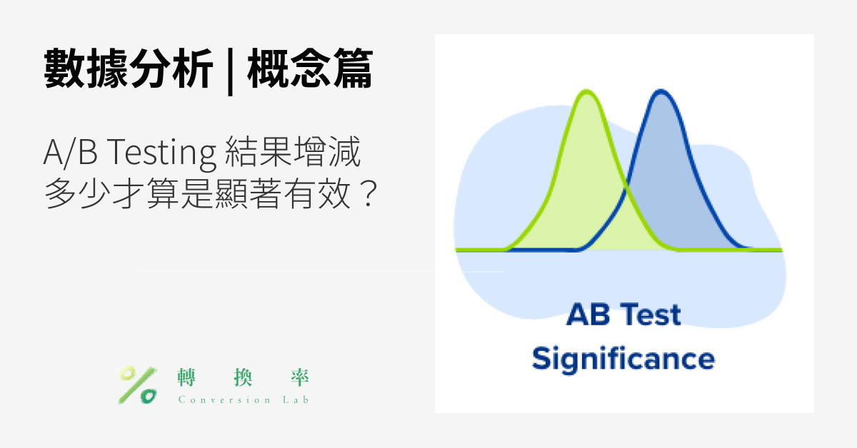 A/B Testing Significance
